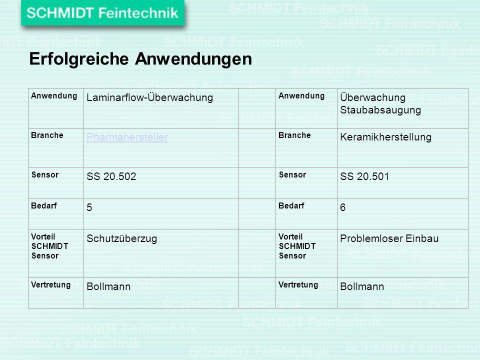 Erfolgreiche Anwendungen Anwendung Laminarflow-Überwachung Anwendung Überwachung Staubabsaugung Branche Pharmahersteller Branche Keramikherstellung Se
