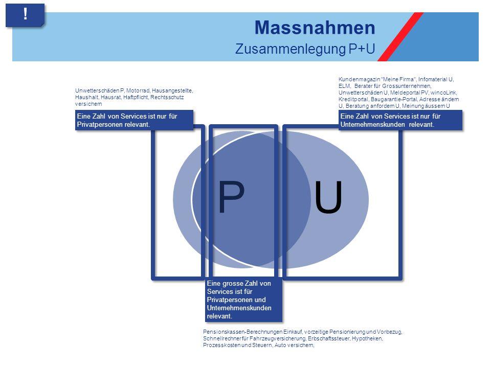PU Massnahmen Zusammenlegung P+U Eine Zahl von Services ist nur für Unternehmenskunden relevant. Eine Zahl von Services ist nur für Privatpersonen rel