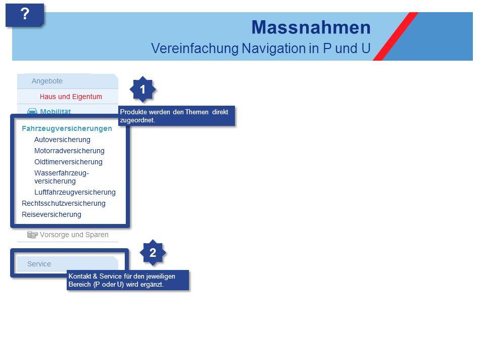 Massnahmen Vereinfachung Navigation in P und U Produkte werden den Themen direkt zugeordnet. Kontakt & Service für den jeweiligen Bereich (P oder U) w