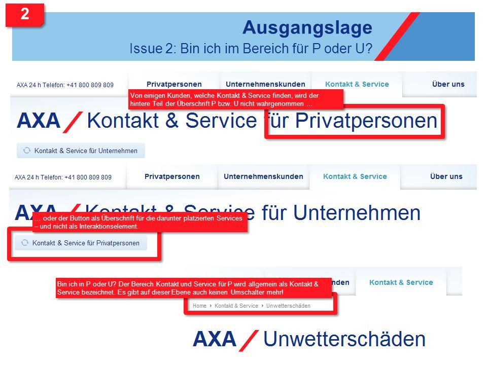 Ausgangslage Issue 2: Bin ich im Bereich für P oder U? Von einigen Kunden, welche Kontakt & Service finden, wird der hintere Teil der Überschrift P bz