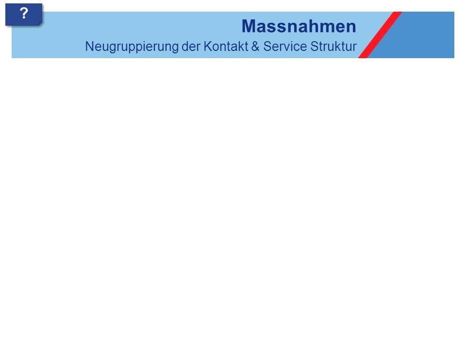 Massnahmen Neugruppierung der Kontakt & Service Struktur ? ?