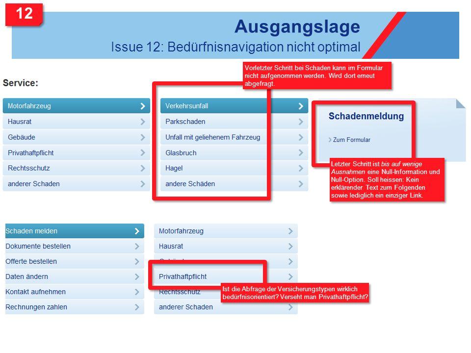 Ausgangslage Issue 12: Bedürfnisnavigation nicht optimal Vorletzter Schritt bei Schaden kann im Formular nicht aufgenommen werden. Wird dort erneut ab