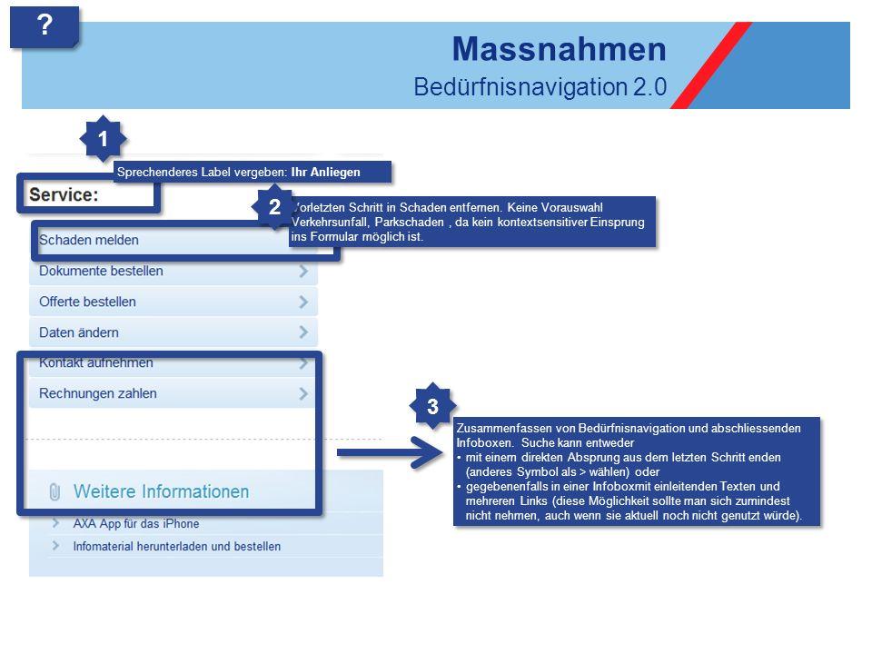 Bedürfnisnavigation 2.0 Massnahmen 3 3 ? ? Sprechenderes Label vergeben: Ihr Anliegen 1 1 Vorletzten Schritt in Schaden entfernen. Keine Vorauswahl Ve
