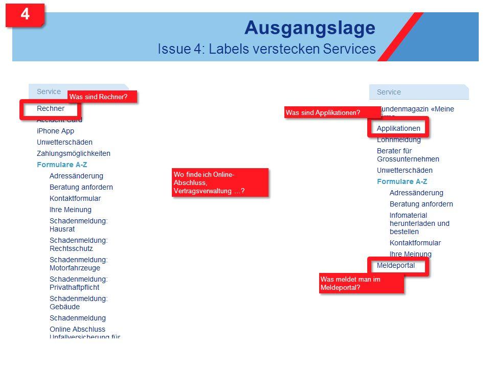 Ausgangslage Issue 11: Unspezifische Services in den Image-Teasern 11 Sowohl in P als auch in U wird das unspezifische Kontaktformular mit starken Image- Teasern in den Vordergrund gerückt.