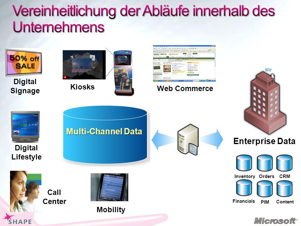 Kiosks Digital Signage Digital Lifestyle Call Center Web Commerce Inventory Orders Financials PIM Content CRM Enterprise Data Mobility Multi-Channel Data