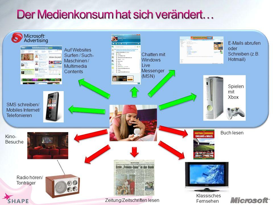 Chatten mit Windows Live Messenger (MSN) Klassisches Fernsehen E-Mails abrufen oder Schreiben (z.B.