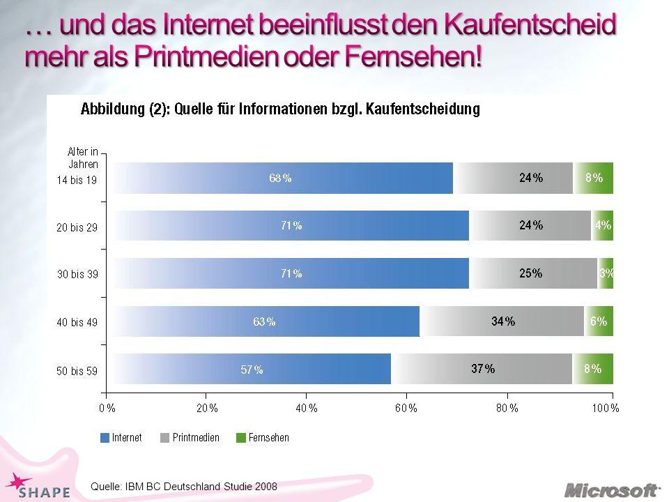 Quelle: IBM BC Deutschland Studie 2008