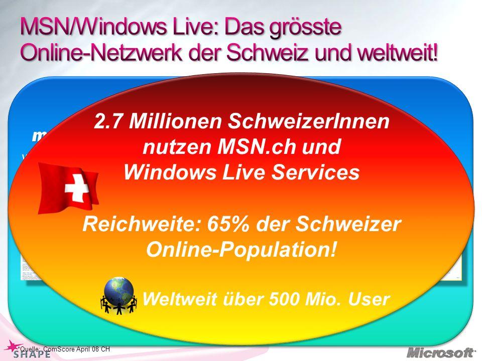 Windows Live Hotmail *Quelle: ComScore April 08 CH 2.7 Millionen SchweizerInnen nutzen MSN.ch und Windows Live Services Reichweite: 65% der Schweizer Online-Population.