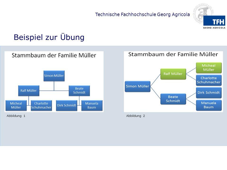 Technische Fachhochschule Georg Agricola Beispiel zur Übung Abbildung 1 Abbildung 2