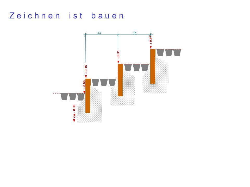 ± 0.00± 0.15± 0.31± 0.47 33 Z e i c h n e n i s t b a u e n ca. - 0.35