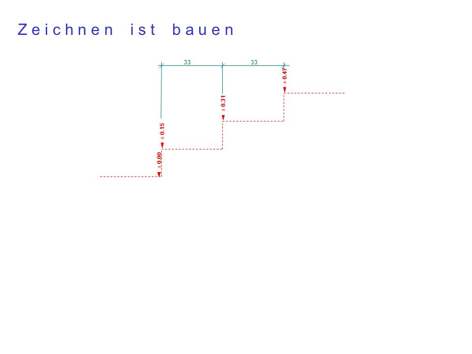 ± 0.00± 0.15± 0.31± 0.47 33 Z e i c h n e n i s t b a u e n