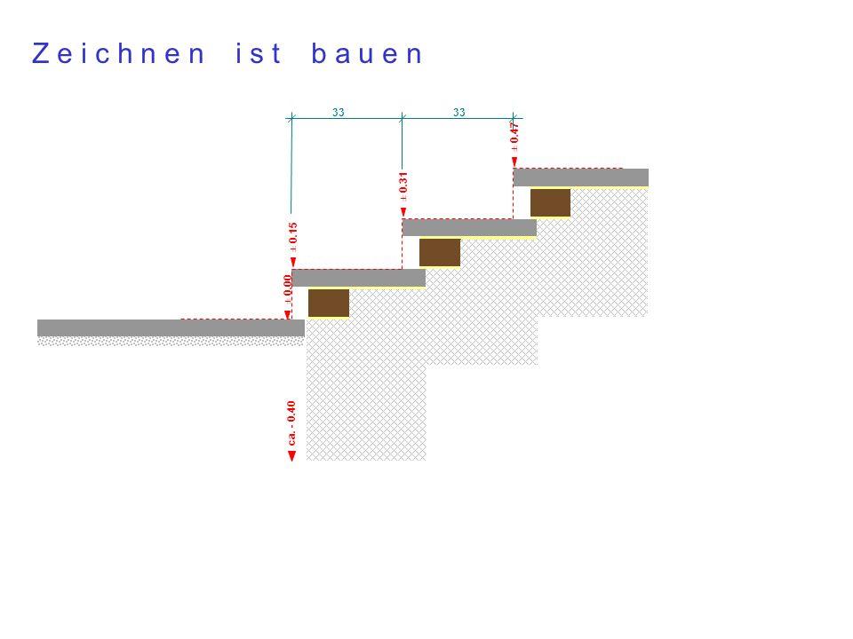 ± 0.00± 0.15± 0.31± 0.47 33 Z e i c h n e n i s t b a u e n ca. - 0.40