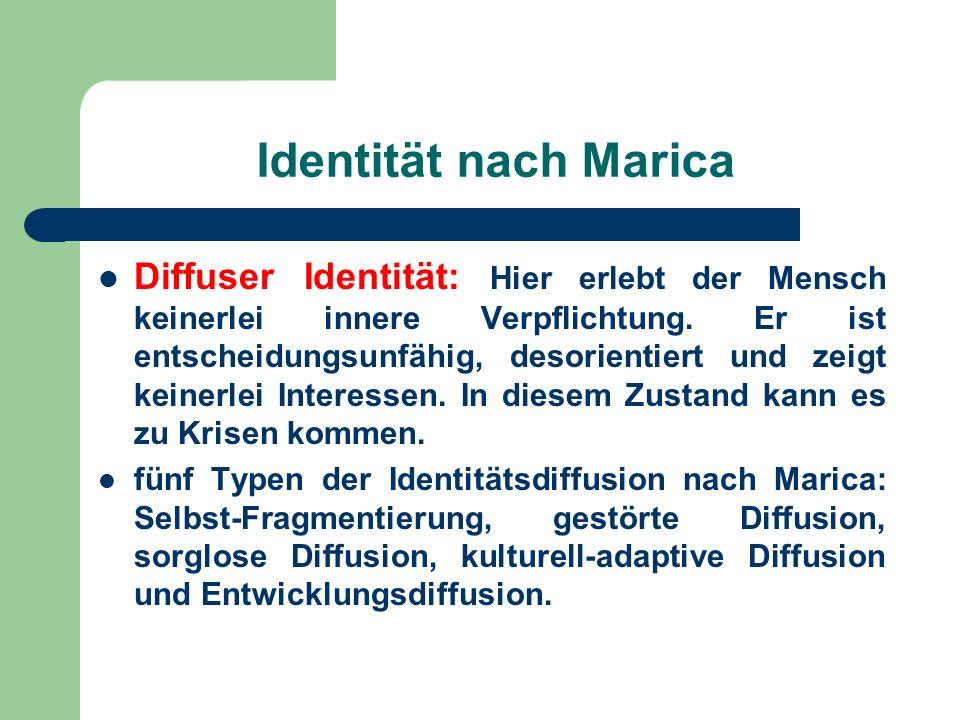 Identität nach Marica Diffuser Identität: Hier erlebt der Mensch keinerlei innere Verpflichtung. Er ist entscheidungsunfähig, desorientiert und zeigt