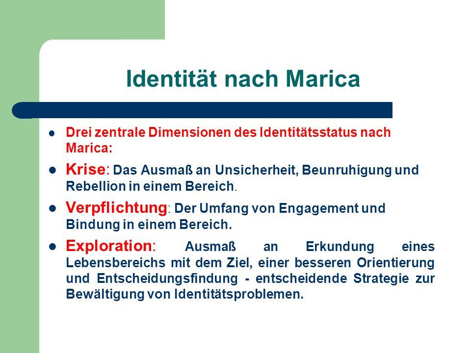 Identität nach Marica Drei zentrale Dimensionen des Identitätsstatus nach Marica: Krise: Das Ausmaß an Unsicherheit, Beunruhigung und Rebellion in ein