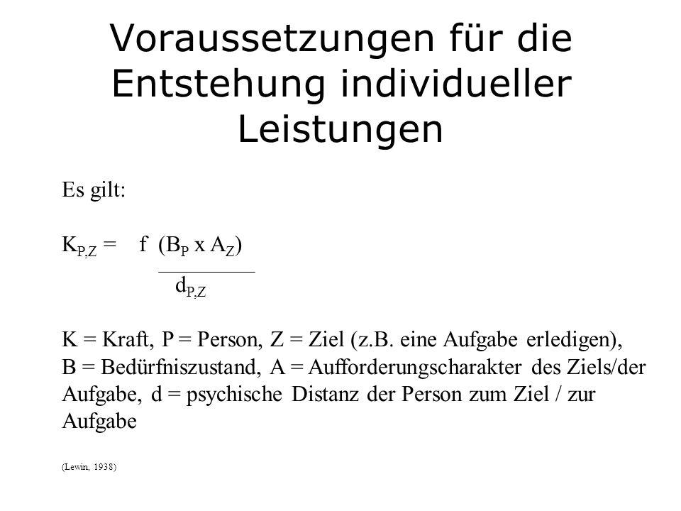 Voraussetzungen für die Entstehung individueller Leistungen Es gilt: K P,Z = f (B P x A Z ) d P,Z K = Kraft, P = Person, Z = Ziel (z.B. eine Aufgabe e
