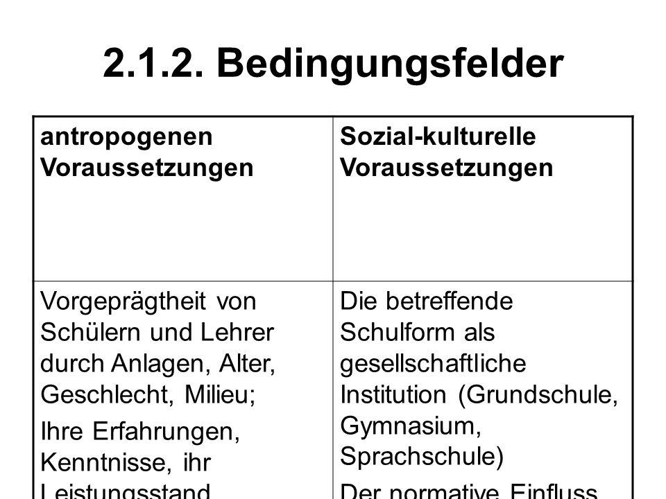 2.1.2. Bedingungsfelder antropogenen Voraussetzungen Sozial-kulturelle Voraussetzungen Vorgeprägtheit von Schülern und Lehrer durch Anlagen, Alter, Ge