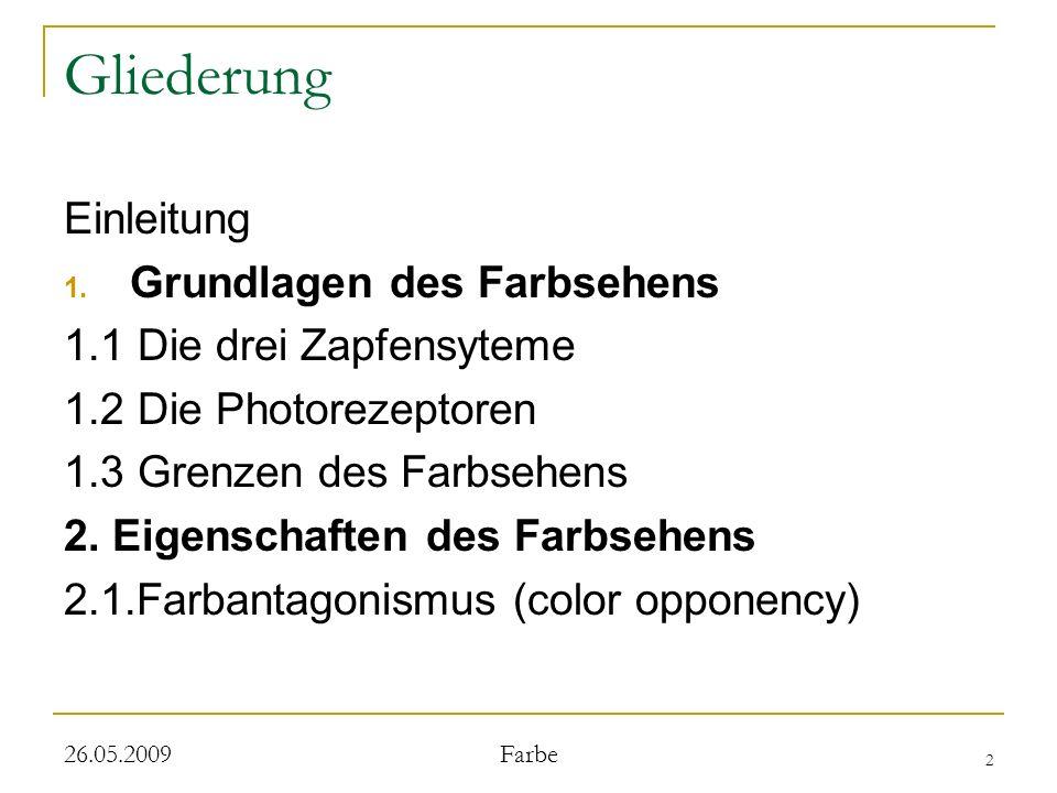 2 26.05.2009 Farbe Gliederung Einleitung 1. Grundlagen des Farbsehens 1.1 Die drei Zapfensyteme 1.2 Die Photorezeptoren 1.3 Grenzen des Farbsehens 2.