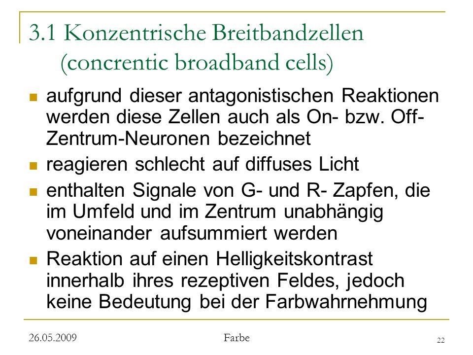 22 26.05.2009 Farbe 3.1 Konzentrische Breitbandzellen (concrentic broadband cells) aufgrund dieser antagonistischen Reaktionen werden diese Zellen auch als On- bzw.