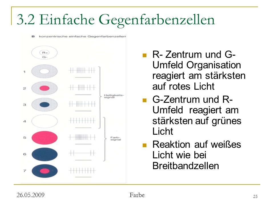 25 26.05.2009 Farbe 3.2 Einfache Gegenfarbenzellen R- Zentrum und G- Umfeld Organisation reagiert am stärksten auf rotes Licht G-Zentrum und R- Umfeld reagiert am stärksten auf grünes Licht Reaktion auf weißes Licht wie bei Breitbandzellen