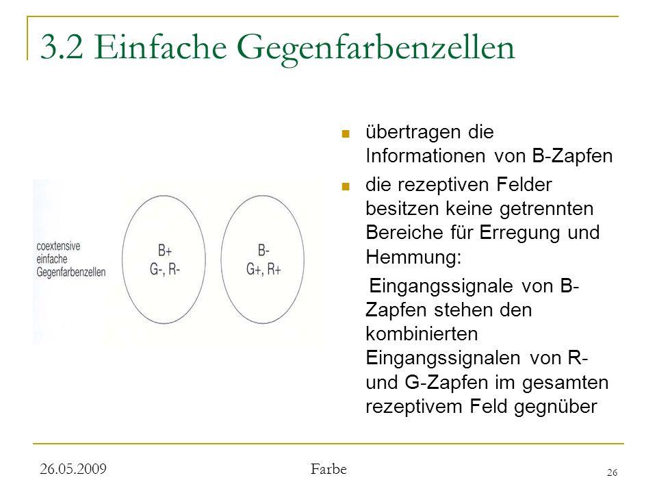 26 26.05.2009 Farbe 3.2 Einfache Gegenfarbenzellen übertragen die Informationen von B-Zapfen die rezeptiven Felder besitzen keine getrennten Bereiche für Erregung und Hemmung: Eingangssignale von B- Zapfen stehen den kombinierten Eingangssignalen von R- und G-Zapfen im gesamten rezeptivem Feld gegnüber