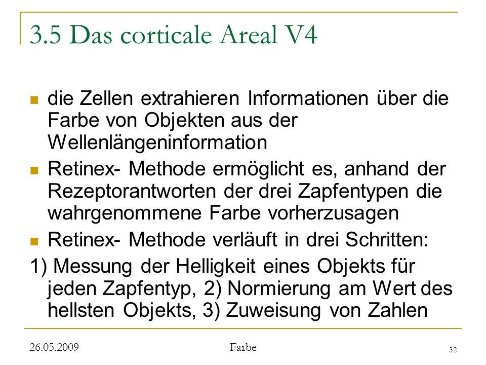 32 26.05.2009 Farbe 3.5 Das corticale Areal V4 die Zellen extrahieren Informationen über die Farbe von Objekten aus der Wellenlängeninformation Retine