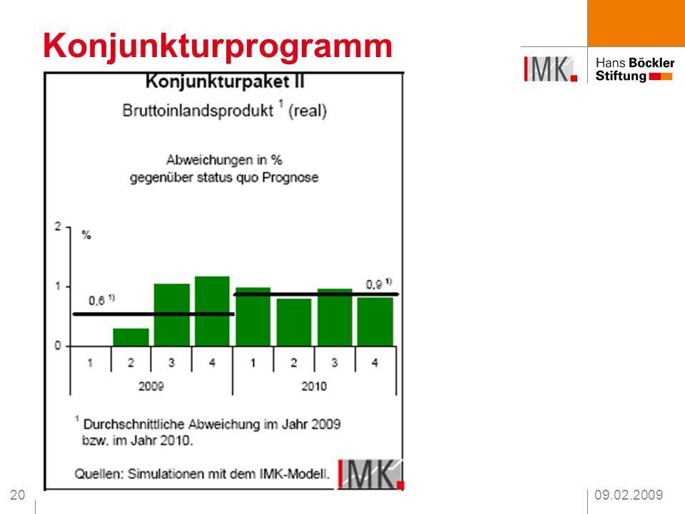 09.02.200920 Konjunkturprogramm %