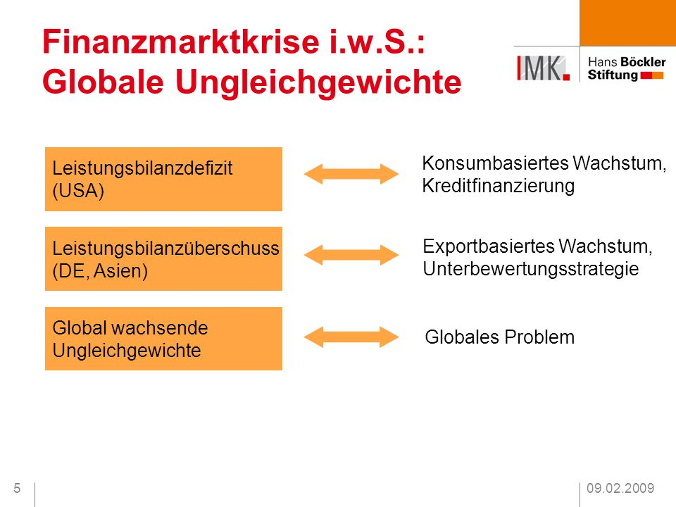 09.02.200916 Drei Thesen zur Lage Globale Ungleichgewichte Umverteilung Finanzmarktübersteigerungen Die Krise Was tun .