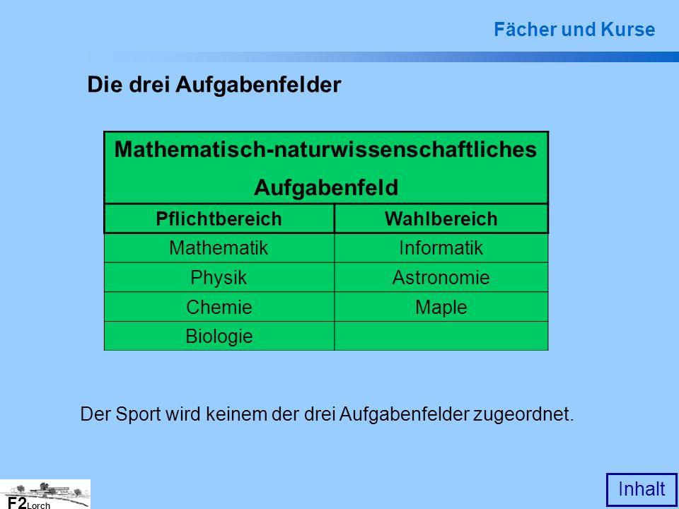 F2 Lorch Inhalt Die drei Aufgabenfelder Mathematisch-naturwissenschaftliches Aufgabenfeld PflichtbereichWahlbereich MathematikInformatik PhysikAstrono