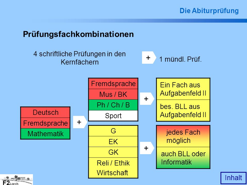 F2 Lorch Inhalt Deutsch Fremdsprache Mathematik G EK GK Reli / Ethik Wirtschaft Ein Fach aus Aufgabenfeld II bes. BLL aus Aufgabenfeld II Fremdsprache