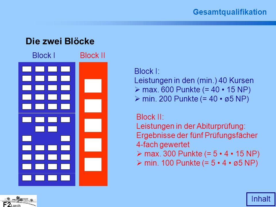 F2 Lorch Inhalt Gesamtqualifikation Block II Block I: Leistungen in den (min.) 40 Kursen max. 600 Punkte (= 40 15 NP) min. 200 Punkte (= 40 ø5 NP) Blo