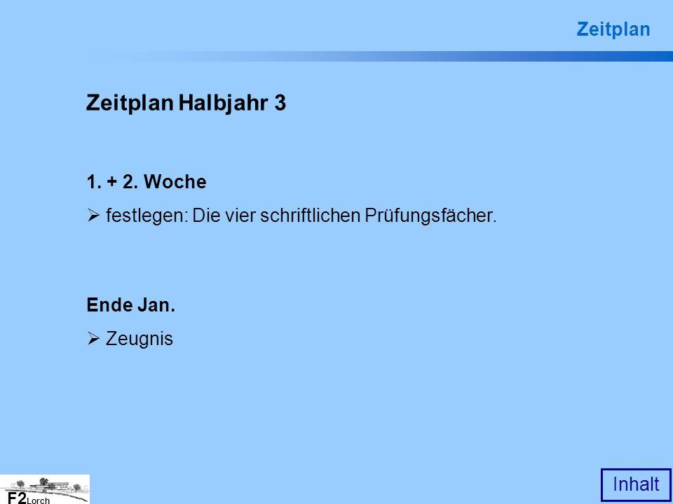 F2 Lorch Inhalt Zeitplan Halbjahr 3 1. + 2. Woche festlegen: Die vier schriftlichen Prüfungsfächer. Ende Jan. Zeugnis Zeitplan