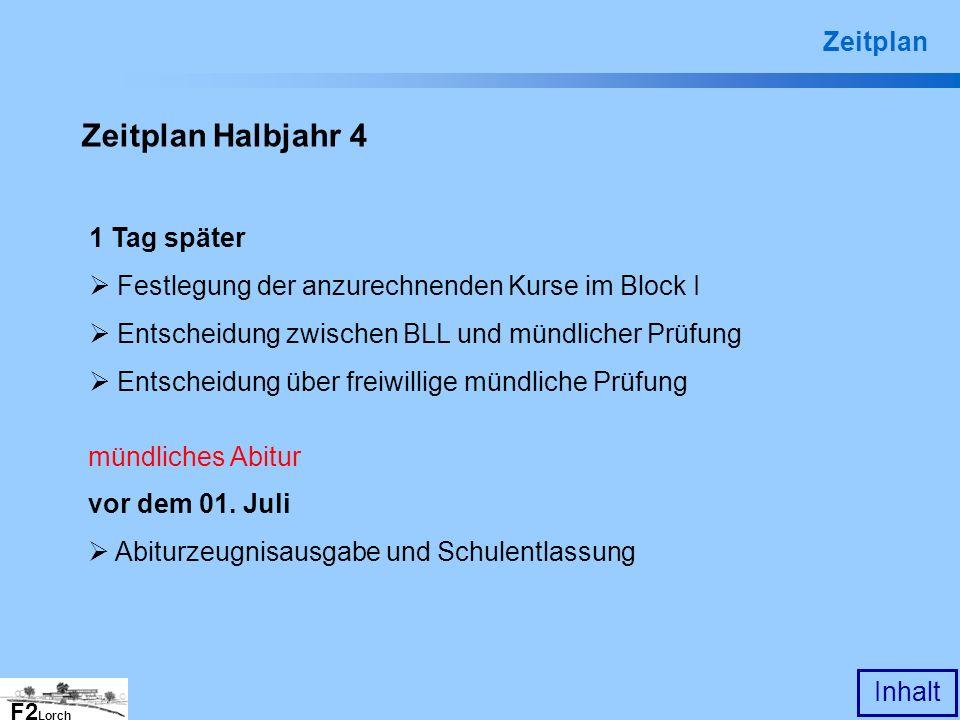 F2 Lorch Inhalt 1 Tag später Festlegung der anzurechnenden Kurse im Block I Entscheidung zwischen BLL und mündlicher Prüfung Entscheidung über freiwil