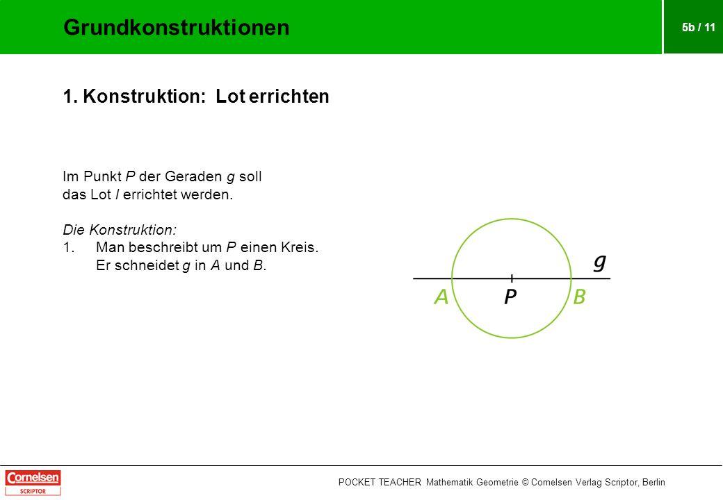 11 / 11 Geschichtliche Bedeutung Aber manches kann man nicht mit Zirkel und Lineal konstruieren.