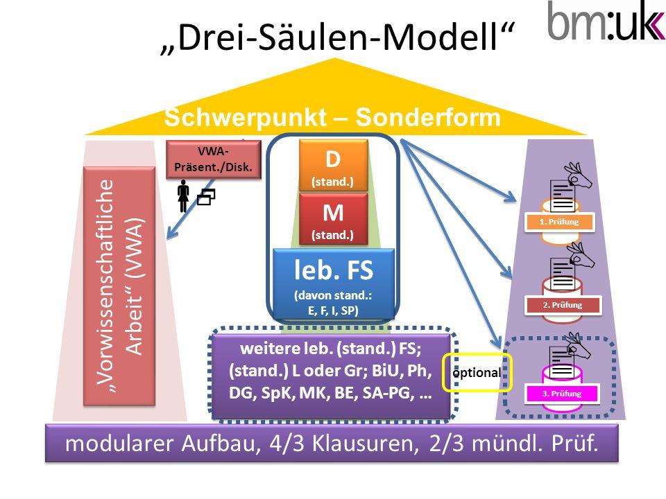 Drei-Säulen-Modell Vorwissenschaftliche Arbeit (VWA) D (stand.) D (stand.) M (stand.) M (stand.) modularer Aufbau, 4/3 Klausuren, 2/3 mündl. Prüf. 1.