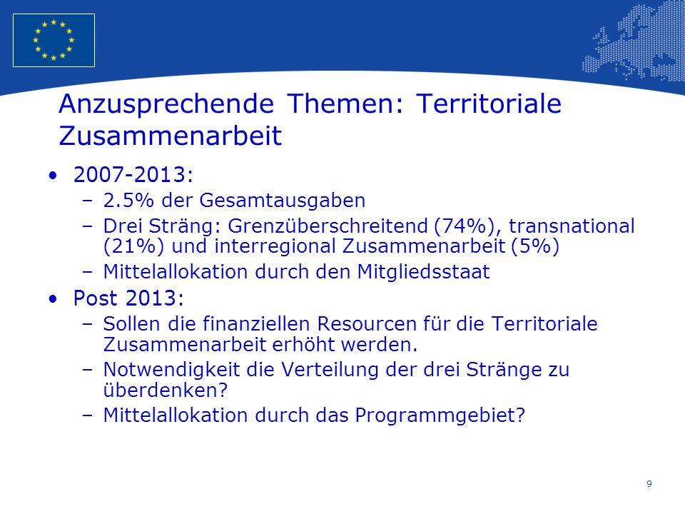 9 European Union Regional Policy – Employment, Social Affairs and Inclusion Anzusprechende Themen: Territoriale Zusammenarbeit 2007-2013: –2.5% der Gesamtausgaben –Drei Sträng: Grenzüberschreitend (74%), transnational (21%) und interregional Zusammenarbeit (5%) –Mittelallokation durch den Mitgliedsstaat Post 2013: –Sollen die finanziellen Resourcen für die Territoriale Zusammenarbeit erhöht werden.