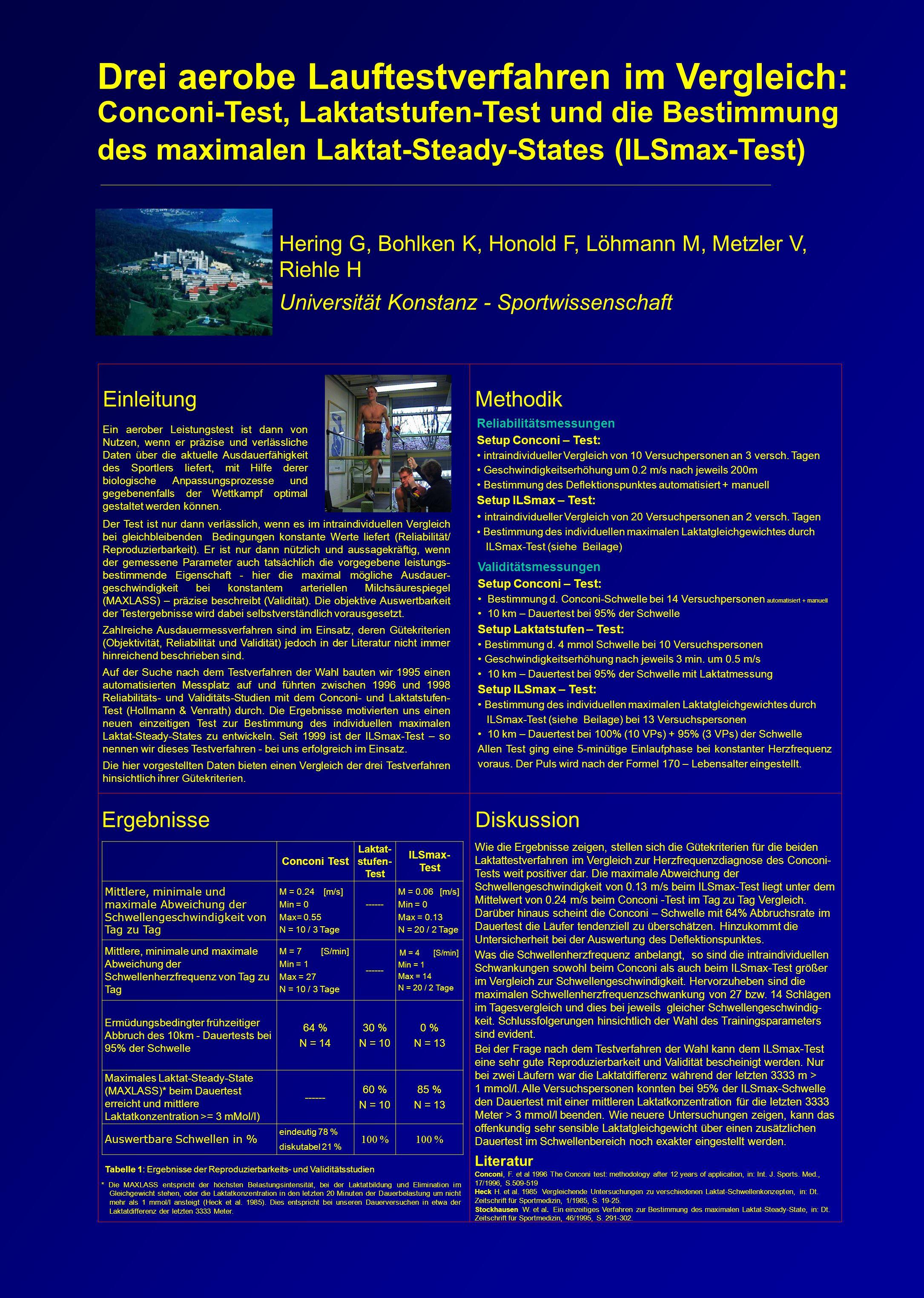 Drei aerobe Lauftestverfahren im Vergleich: Conconi-Test, Laktatstufen-Test und die Bestimmung des maximalen Laktat-Steady-States (ILSmax-Test) Hering