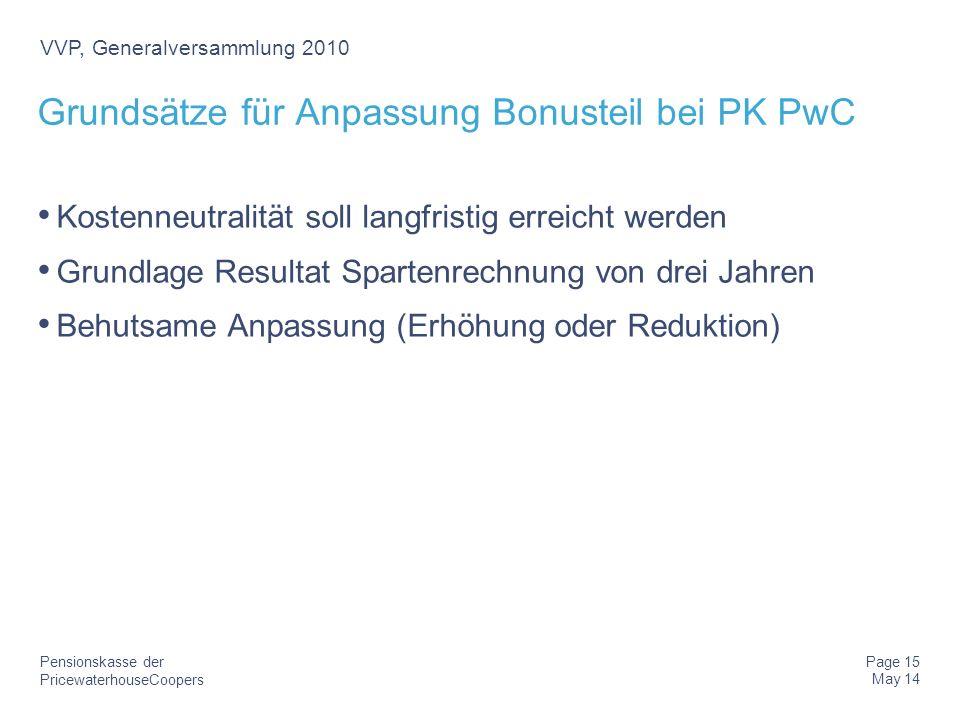 PricewaterhouseCoopers Pensionskasse der Page 15 May 14 VVP, Generalversammlung 2010 Grundsätze für Anpassung Bonusteil bei PK PwC Kostenneutralität s