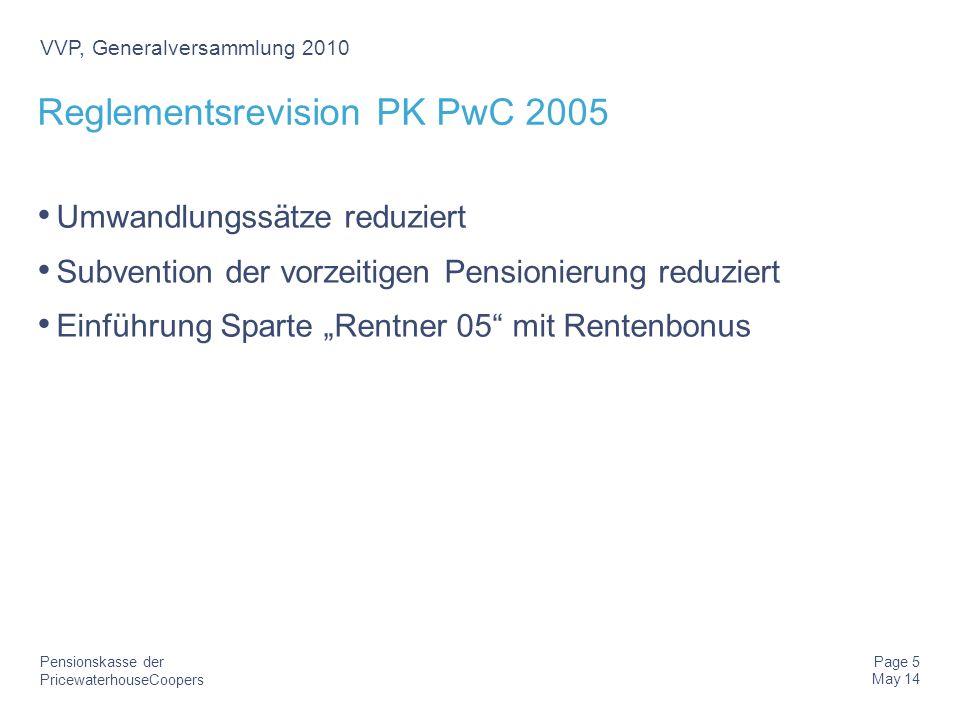 PricewaterhouseCoopers Pensionskasse der Page 5 May 14 VVP, Generalversammlung 2010 Reglementsrevision PK PwC 2005 Umwandlungssätze reduziert Subventi