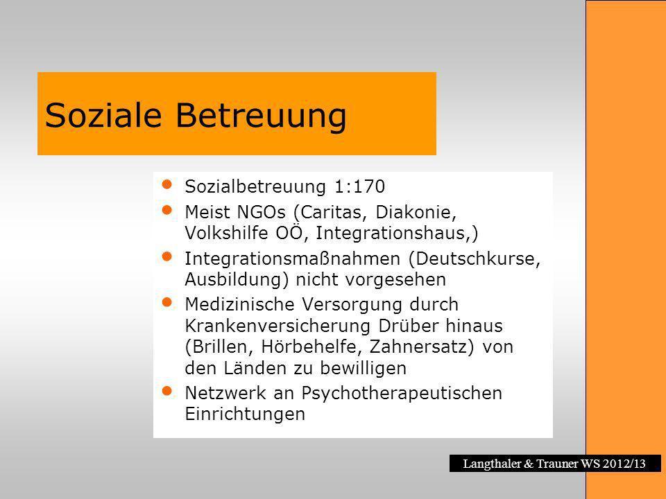 Langthaler & Trauner WS 2012/13 Arbeitsmarktzugang Ausländerbeschäftigungsgesetz (AuslBG §4 (1) 1.) nach drei Monaten Zugang zum Arbeitsmarkt nach Ersatzkräfteverfahren Bartensteinerlass GZ 435.006/6- II/7/2004 (11.05.2004) Einschränkung aus Saisonarbeit Neue Selbstständige und freie Gewerbe nach drei Monaten möglich Erlass BMASK-435.006/0005- VI/AMR/7/2012 (14.06.2012) Zugang zu Lehrlingsausbildung für Minderjährige