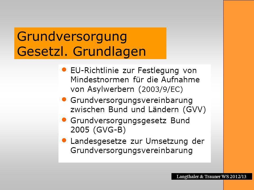Langthaler & Trauner WS 2012/13 Zielgruppe Asylwerber im Asylverfahren Fremde mit subsidiären Schutz Nicht abschiebbare abgelehnte AsylwerberInnen andere nicht abschiebbare Fremde Asylberechtigte während der ersten vier Monate nach Asyl- gewährung