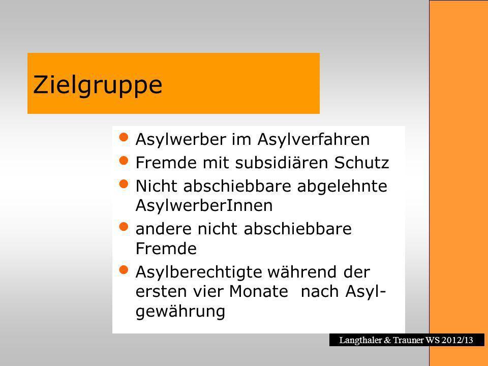 Langthaler & Trauner WS 2012/13 Kriterienkatalog GV nur wenn kein Vermögen (PKW, Geräte, Schmuck) Bei Beschäftigung Freibetrag von 100,- für 3 Monate Bei Ansprüchen auf Familienbeihilfe, Kinderbetreuungsgeld, AMS- Bezug etc.