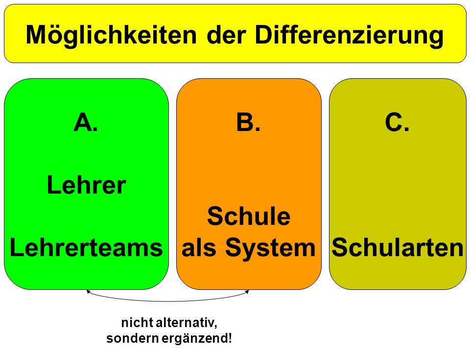 Möglichkeiten der Differenzierung A. Lehrer Lehrerteams B. Schule als System C. Schularten nicht alternativ, sondern ergänzend!