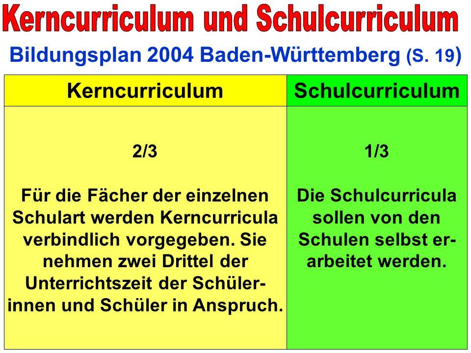 KerncurriculumSchulcurriculum 2/3 Für die Fächer der einzelnen Schulart werden Kerncurricula verbindlich vorgegeben. Sie nehmen zwei Drittel der Unter
