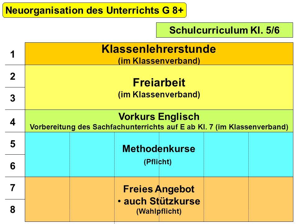 Schulcurriculum Kl. 5/6 Neuorganisation des Unterrichts G 8+ Klassenlehrerstunde (im Klassenverband) Freiarbeit (im Klassenverband) Vorkurs Englisch V