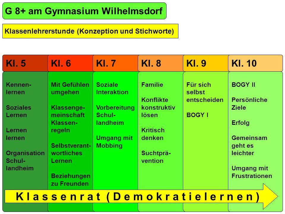 G 8+ am Gymnasium Wilhelmsdorf Klassenlehrerstunde (Konzeption und Stichworte) Kennen- lernen Soziales Lernen Lernen lernen Organisation Schul- landhe