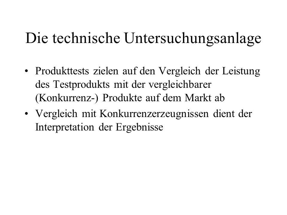 Die technische Untersuchungsanlage Produkttests zielen auf den Vergleich der Leistung des Testprodukts mit der vergleichbarer (Konkurrenz-) Produkte auf dem Markt ab Vergleich mit Konkurrenzerzeugnissen dient der Interpretation der Ergebnisse