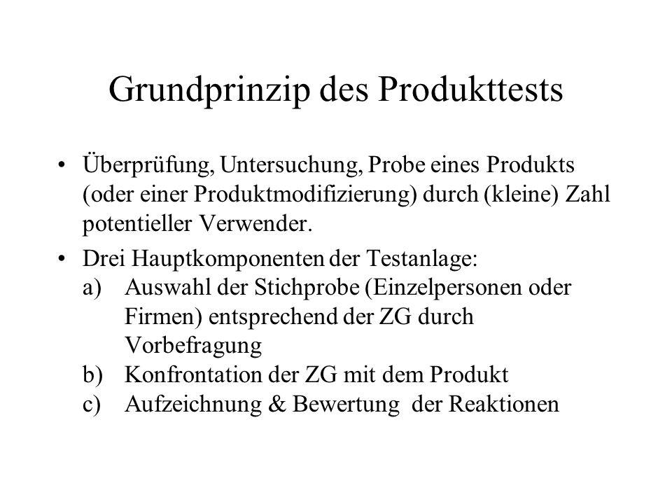 Grundprinzip des Produkttests Überprüfung, Untersuchung, Probe eines Produkts (oder einer Produktmodifizierung) durch (kleine) Zahl potentieller Verwender.