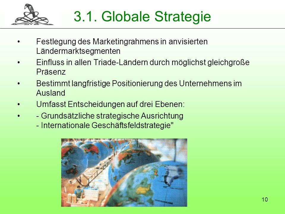 10 3.1. Globale Strategie Festlegung des Marketingrahmens in anvisierten Ländermarktsegmenten Einfluss in allen Triade-Ländern durch möglichst gleichg
