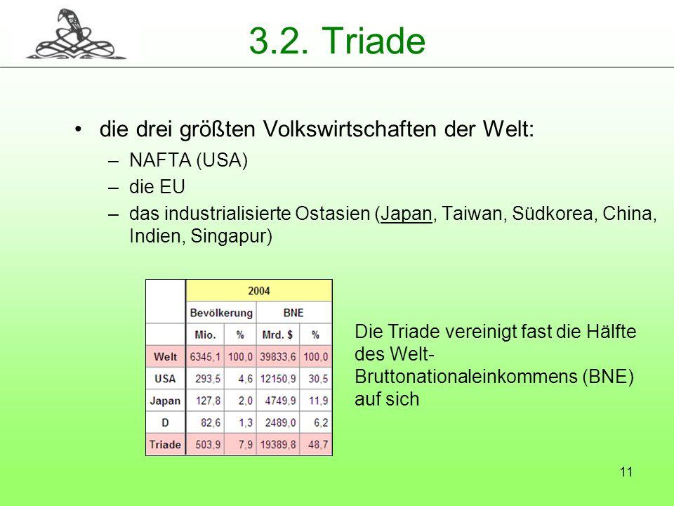 11 3.2. Triade die drei größten Volkswirtschaften der Welt: –NAFTA (USA) –die EU –das industrialisierte Ostasien (Japan, Taiwan, Südkorea, China, Indi