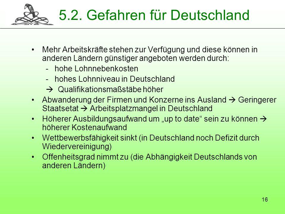 16 5.2. Gefahren für Deutschland Mehr Arbeitskräfte stehen zur Verfügung und diese können in anderen Ländern günstiger angeboten werden durch: -hohe L